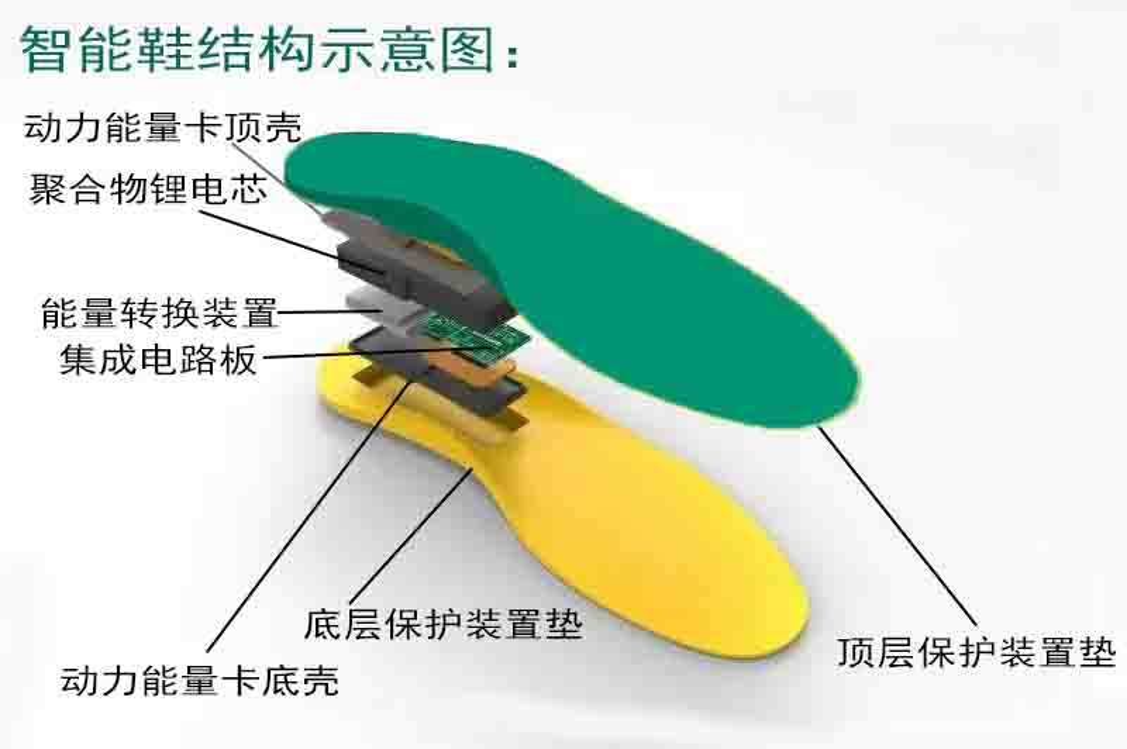智能产品设计竞赛作品——智能无线充电鞋