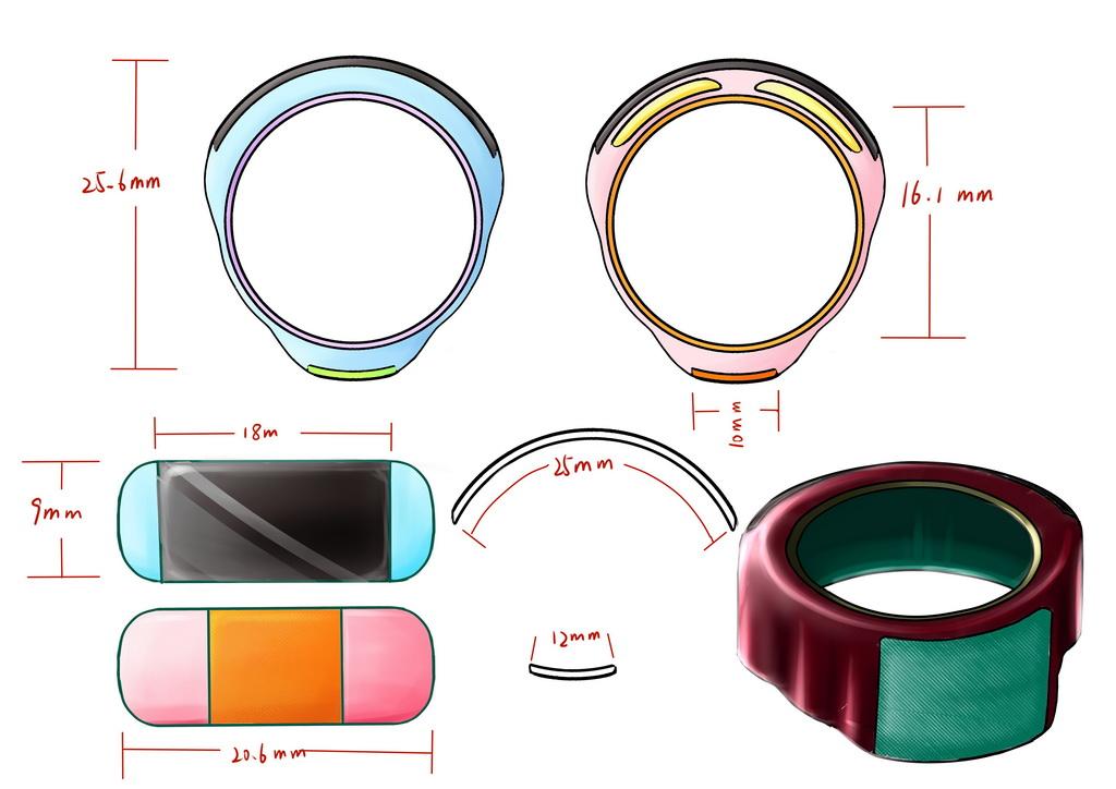 智能产品设计竞赛作品——随心随想戒指
