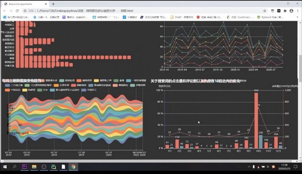 数据可视化竞赛作品——基于爬虫和人工智能的全网舆情分析可视化简报系统