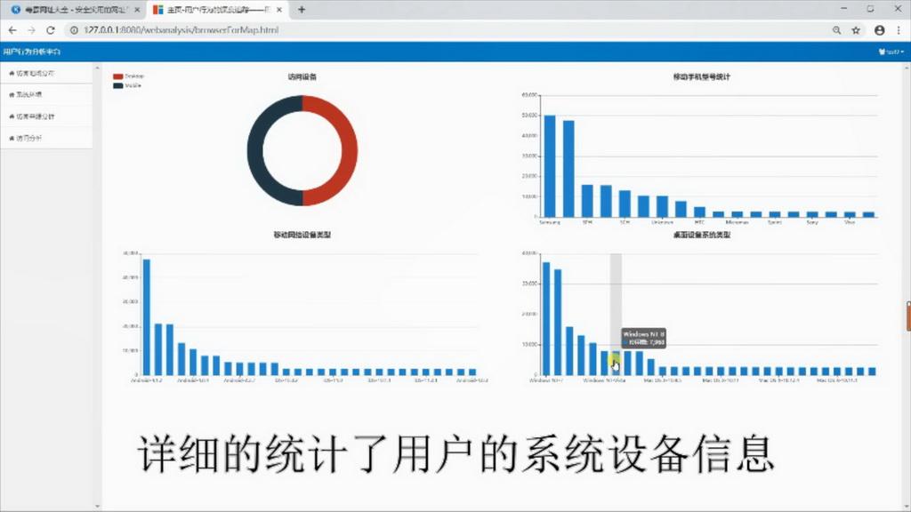 数据可视化竞赛作品——基于Hadoop的用户行为分析平台