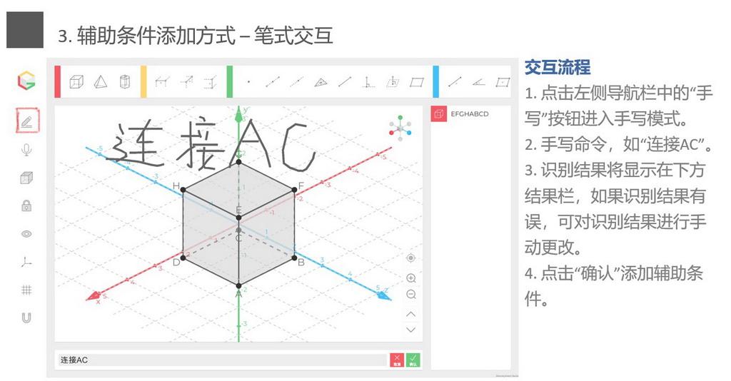 数据可视化竞赛作品——GeoSpace: 结合笔式交互与语音交互的智能三维立体几何绘制系