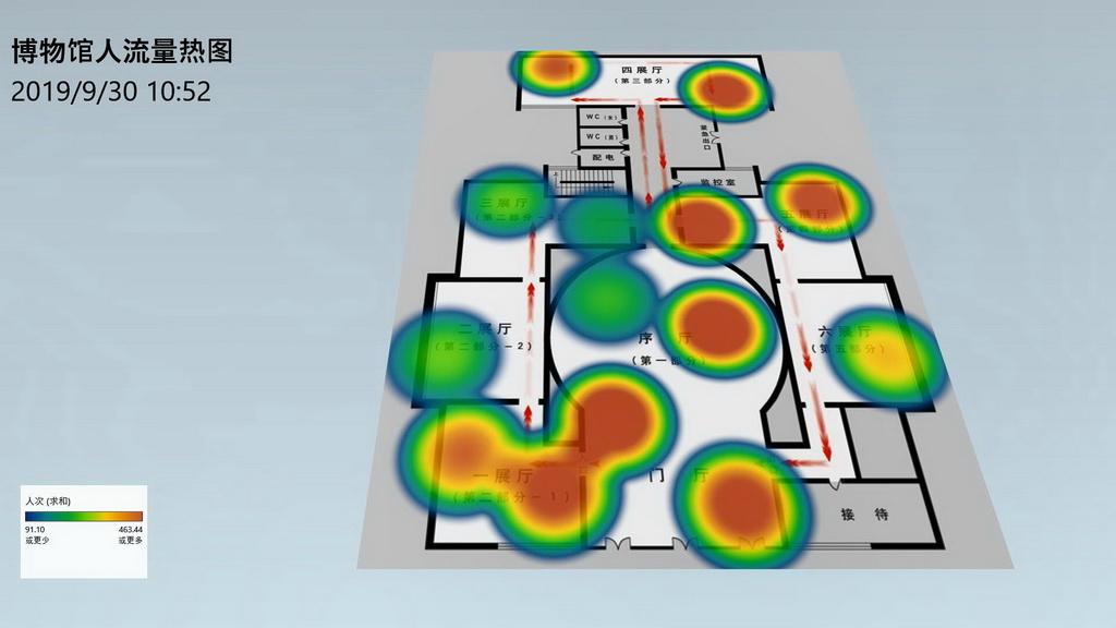 数据可视化竞赛作品——基于多种图形化技术的动态数据可视化服务