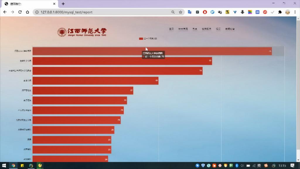 数据可视化竞赛作品——校园新闻网数据可视化