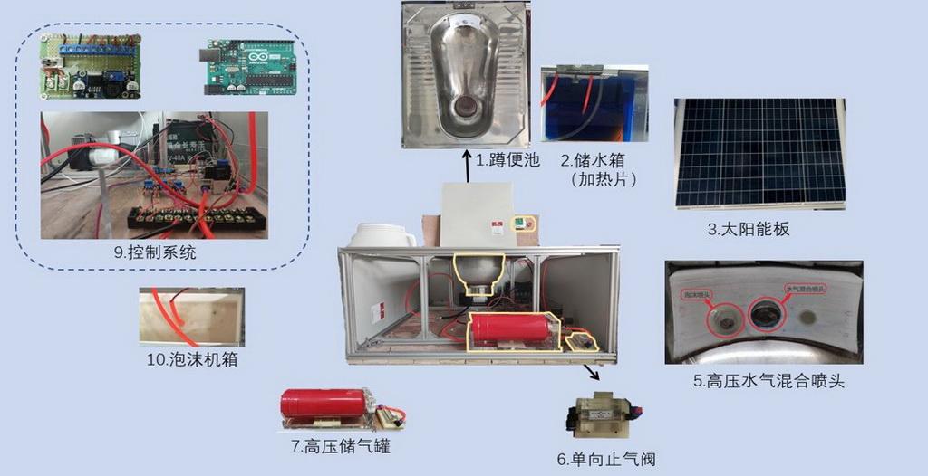 其他竞赛作品——一种适用于西北地区农村的新型节水厕所