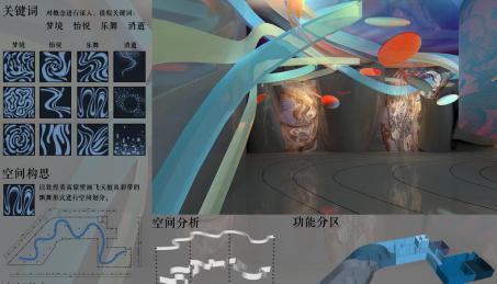 丝路翩跹——敦煌莫高窟壁画展厅空间设计