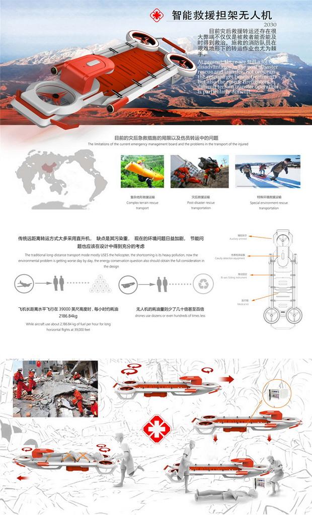 智能产品设计竞赛作品——智能救援担架无人机
