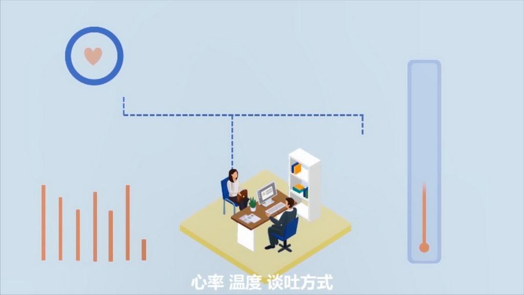 移动应用开发竞赛作品——面试训练系统