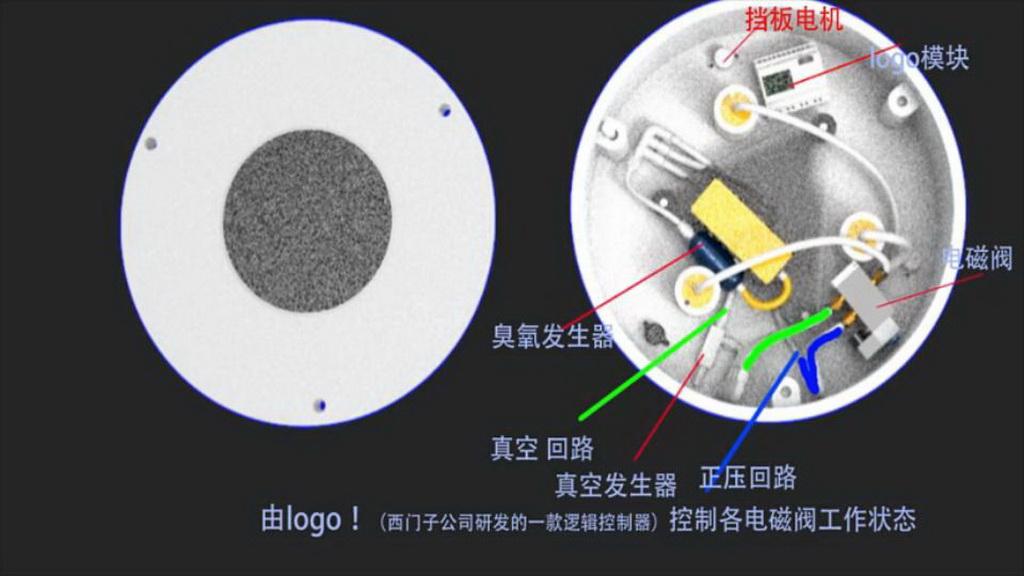 智能产品设计竞赛作品——家用分类压缩垃圾桶