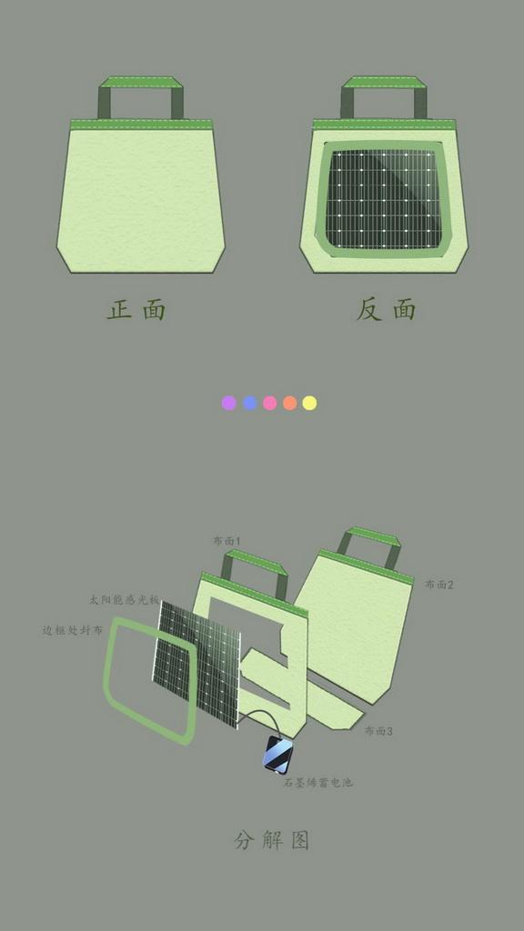智能产品设计竞赛作品——太阳能充电宝包