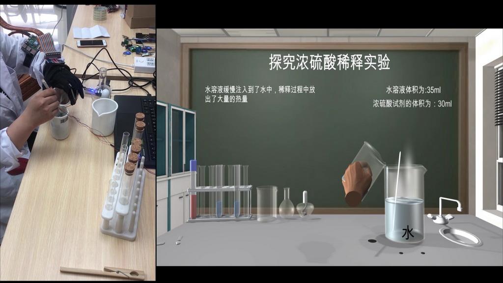 智能产品设计竞赛作品——一种长眼睛的智能手套